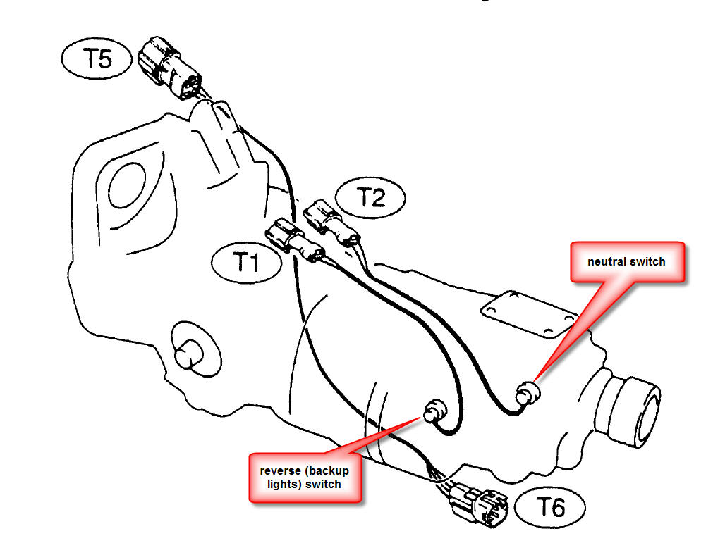 Reverse Lights Dont Work 96 Obw Page 2 Subaru Outback 2012 Engine Diagram Forums