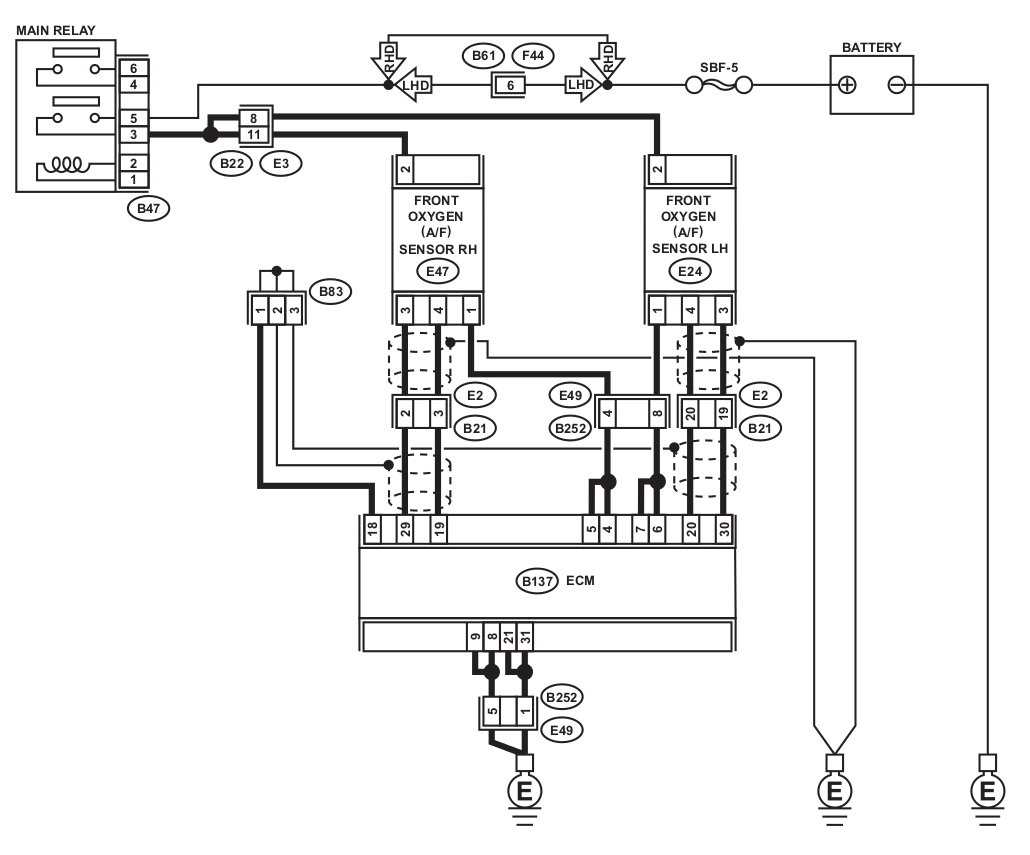 2006 subaru tribeca wiring diagram