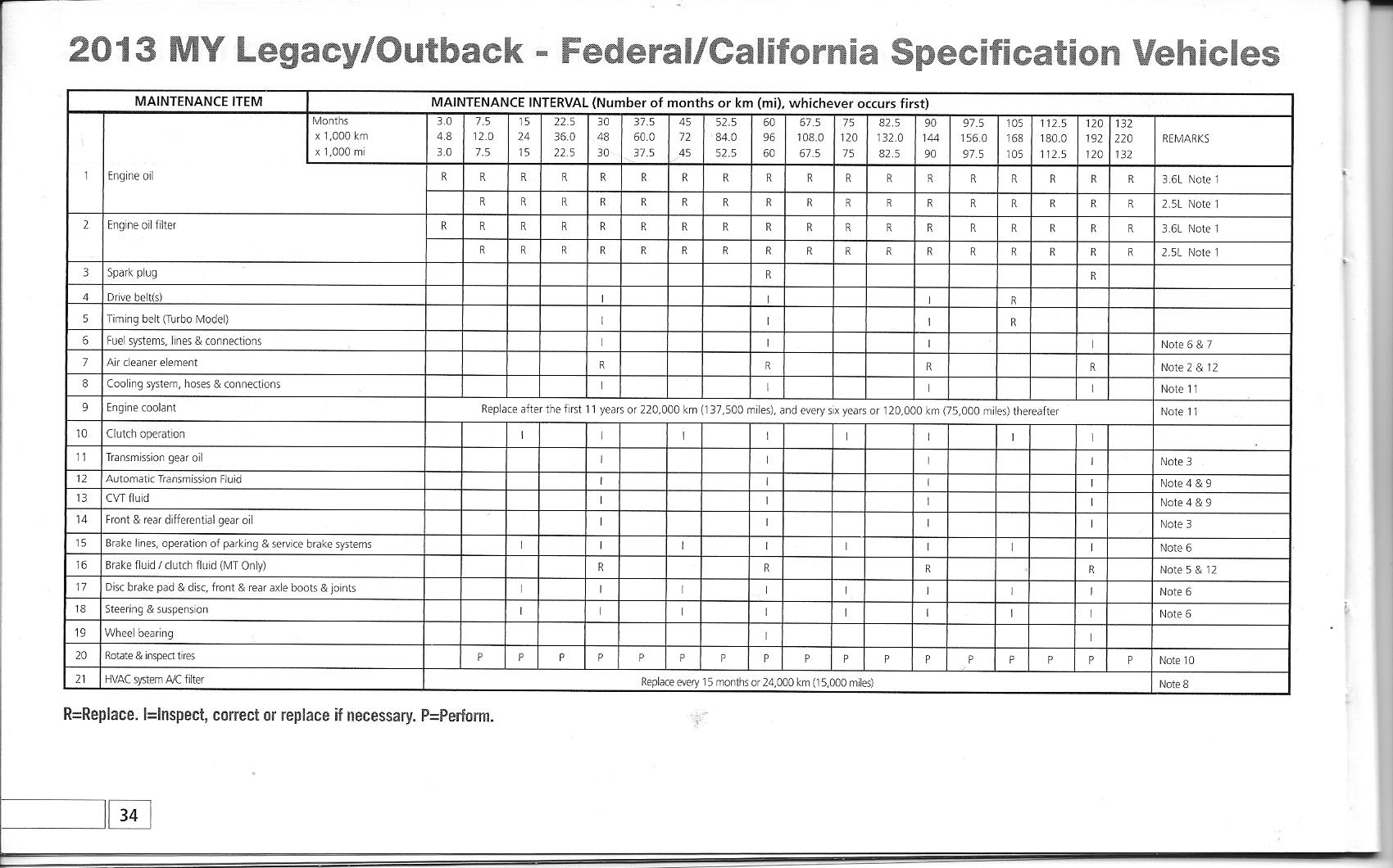 2012 subaru legacy maintenance schedule