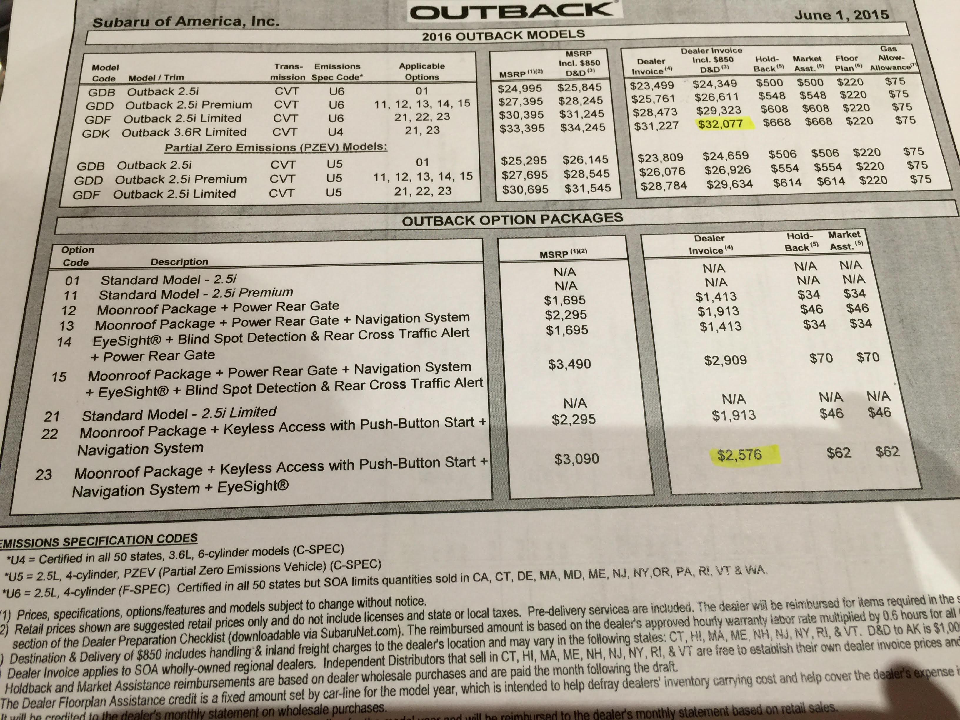 Thread Outback Orders Page Subaru Outback Subaru - Invoice price subaru outback 2018