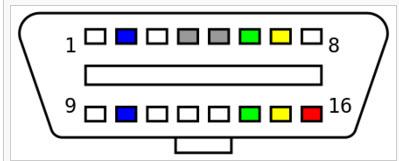 D Obd Connector Pin Identification Pre Subaru Wiring Diagrams Error Heads Up Obd Connector Generic on 2005 Subaru Outback Fuse Box Diagram