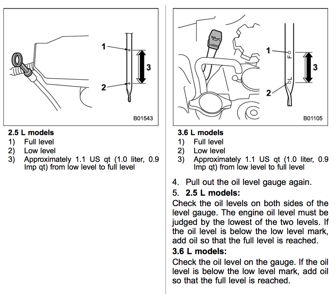 Oil Dipstick Marks Page 3 Subaru Outback Forums 2 Engine Diagram Click Image For Larger Version Name Level Check Views