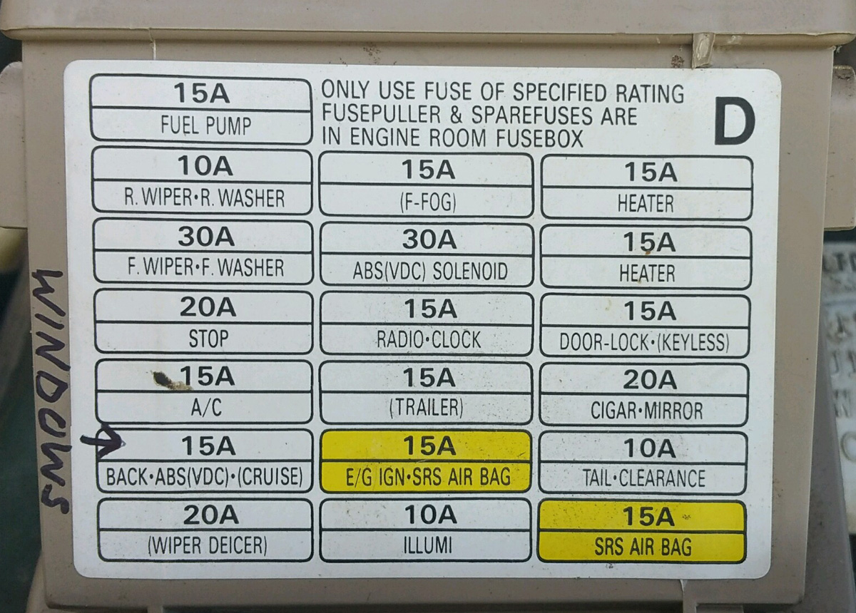 02 Subaru Outback Heater Wiring Diagram Trusted 2002 Fuse Circuit U2022 2005 Legacy