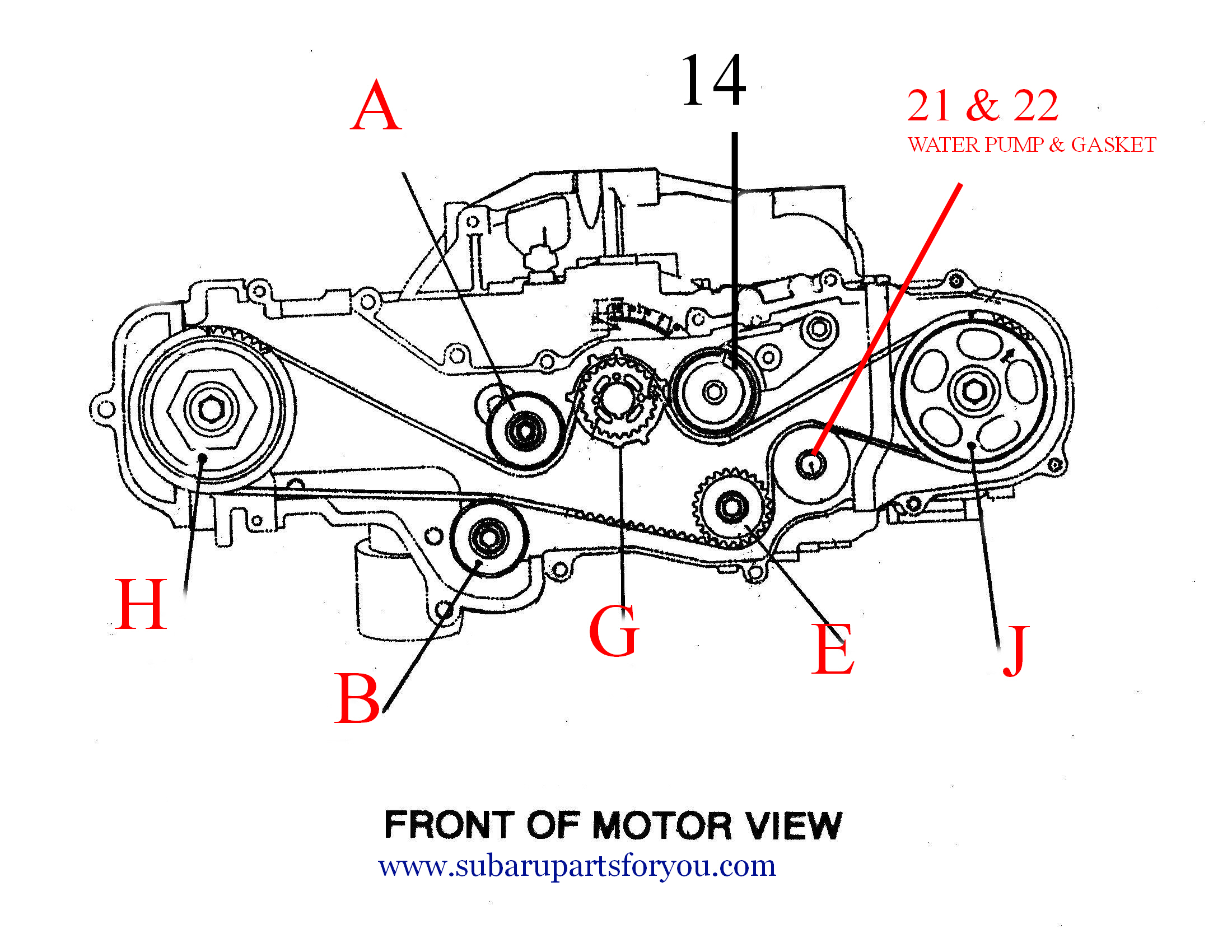 Subaru 2 2 Engine Oil Diagram Wiring Diagram