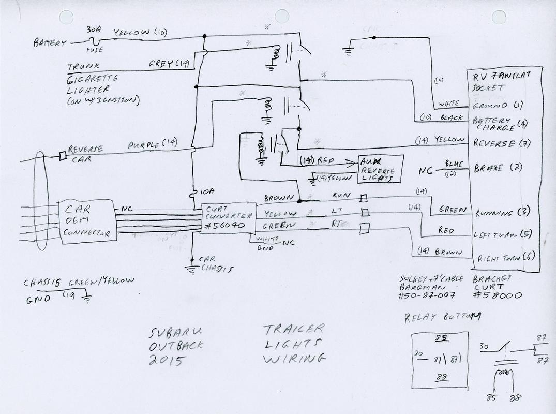 87 Gl Subaru Wire Harnes Diagram