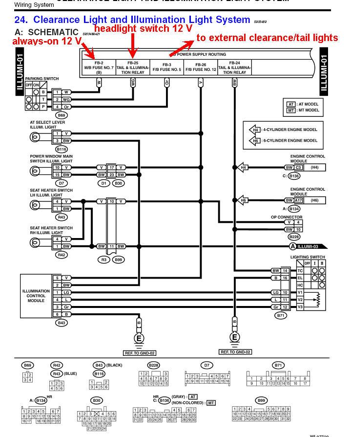 77 Fresh 2015 Wrx Tail Light Wiring Diagram