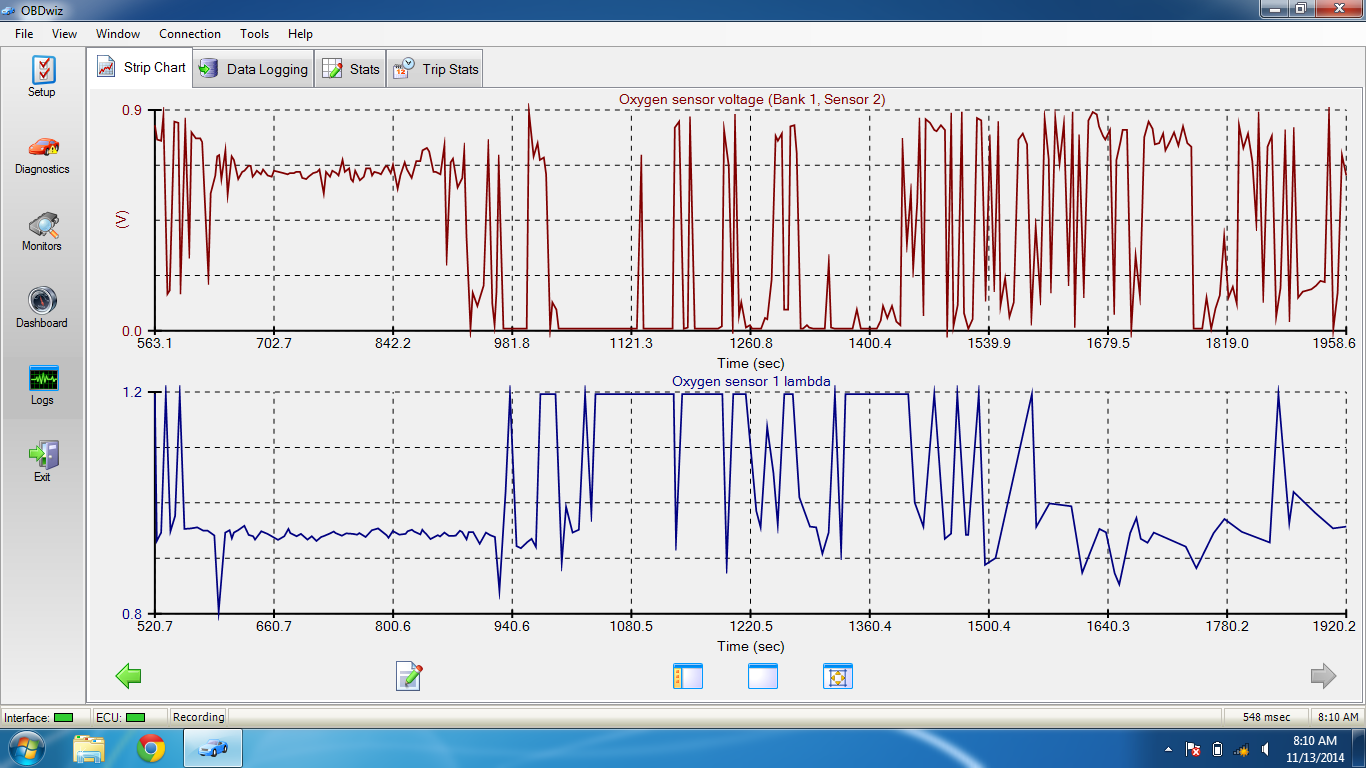 D O Sensor Post Treatment on Subaru Oxygen Sensor Location