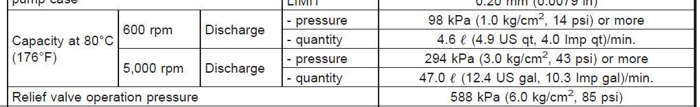 oil pressure sending unit-pump.jpg
