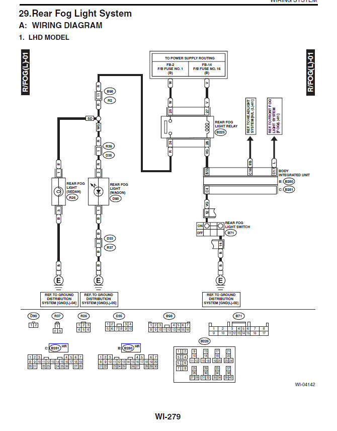 Rear Fog Light - Page 5 - Subaru Outback