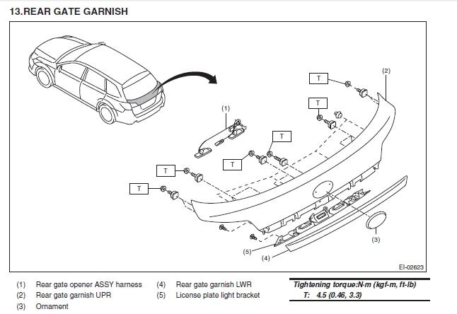 1999 Subaru Outback Wagon Lift Gate Diagram Wiring Diagrams Post God Base God Base Michelegori It