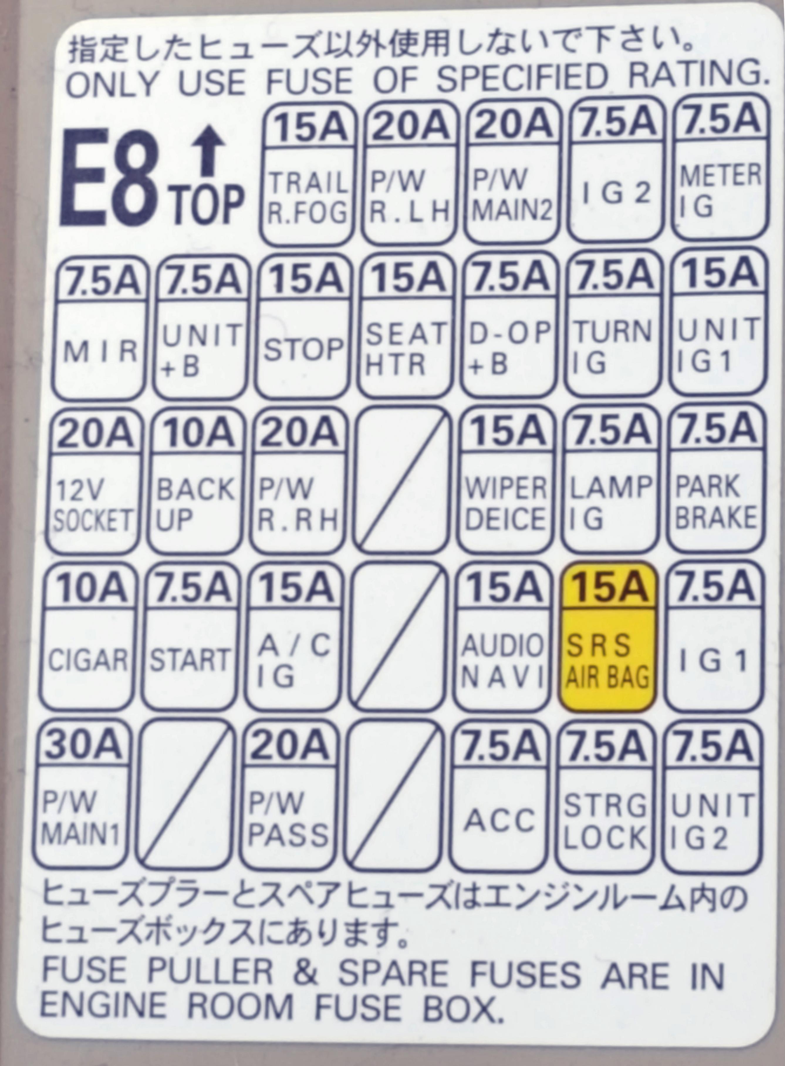 2005 Subaru Outback Fuse Box - Wiring Diagrams Dock