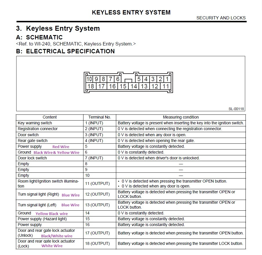 Installing a after market Keyless entry module-schematic-wiring.jpg