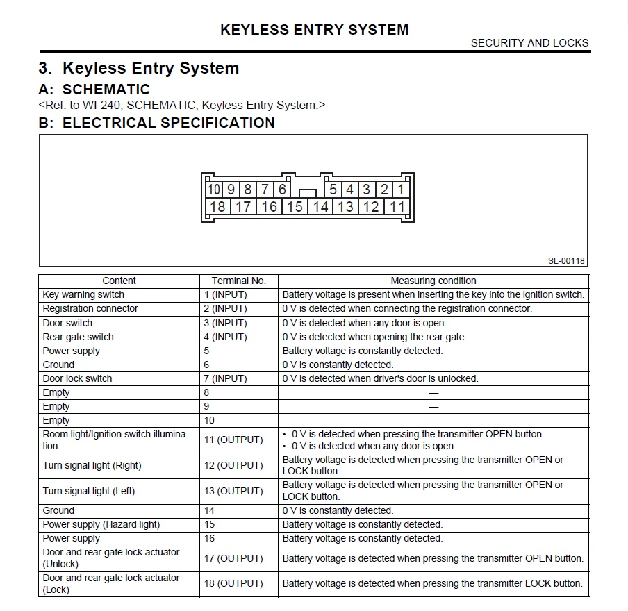 subaru keyless entry wiring diagram data diagram schematic installing a  after market keyless entry module subaru