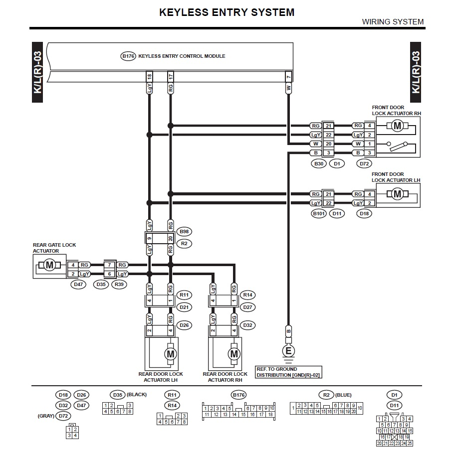 Electrical Wiring Diagram Module : Installing a after market keyless entry module subaru