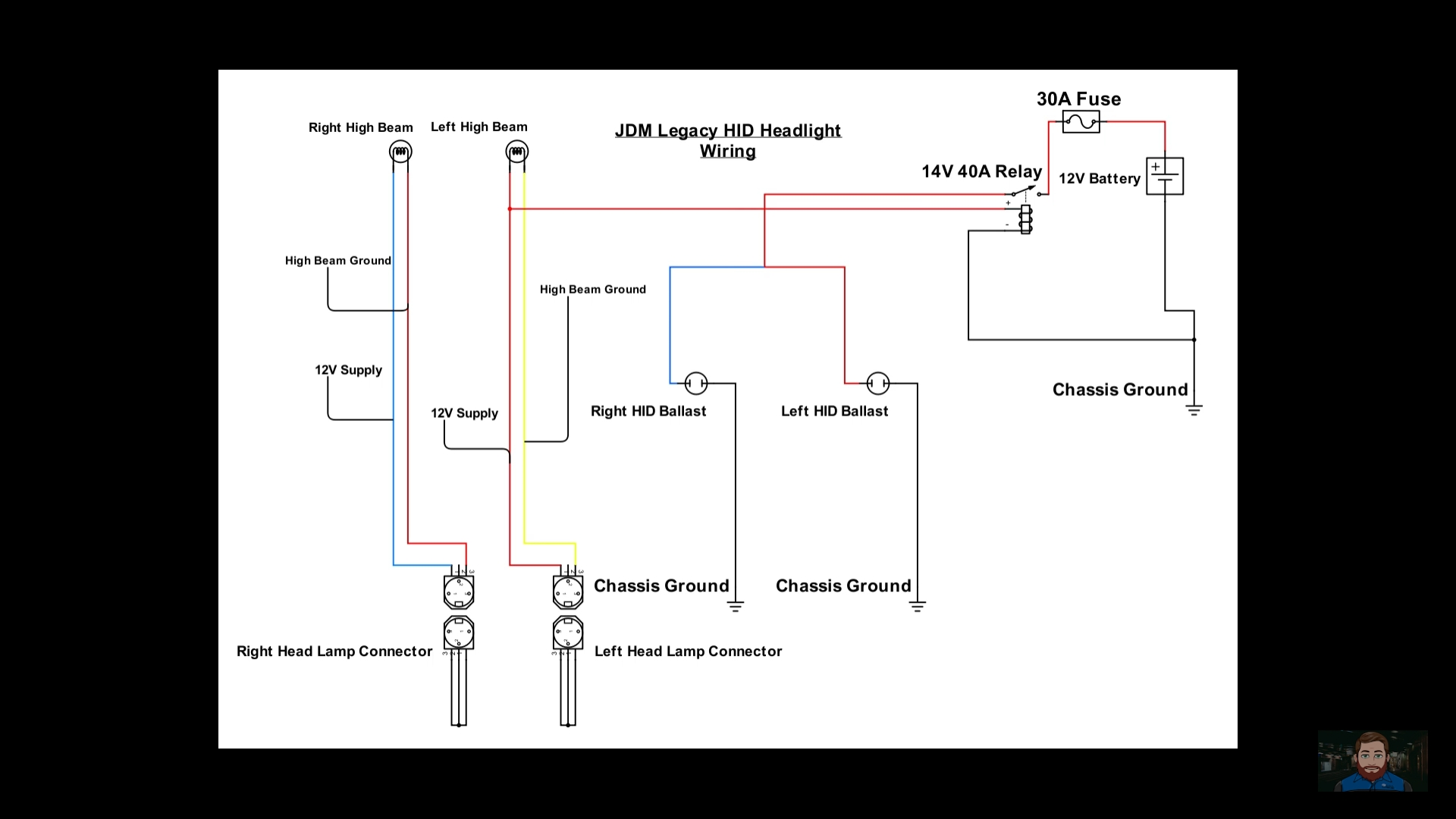 Legacy Headlight Wiring Diagram For 2003 Bmw E90 Wiring Diagrams Online Wiring Diagram Schematics
