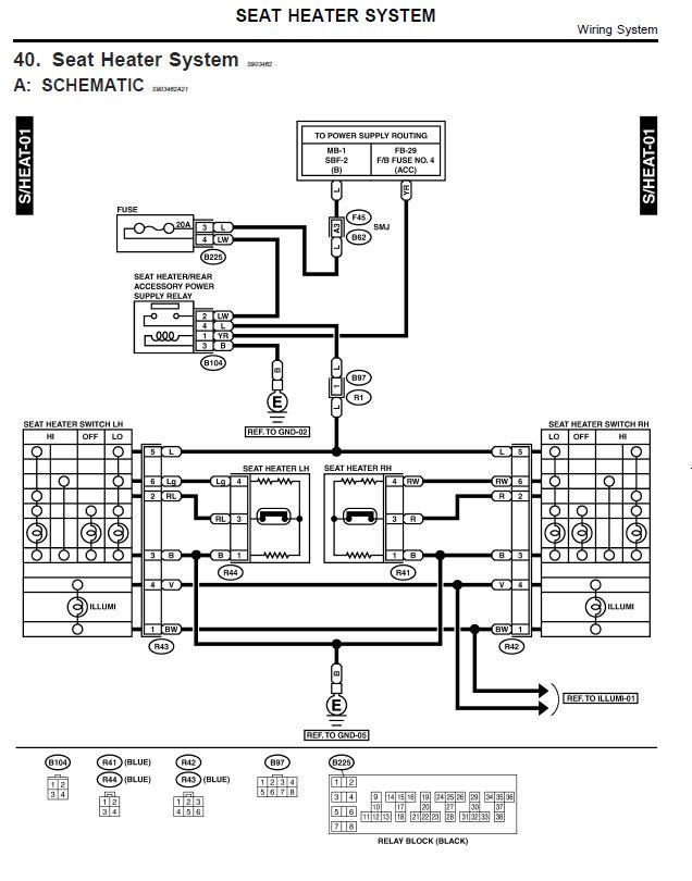 2005 subaru outback seat wiring - 1973 impala wiring diagram - rccar-wiring .2010menanti.jeanjaures37.fr  wiring diagram resource