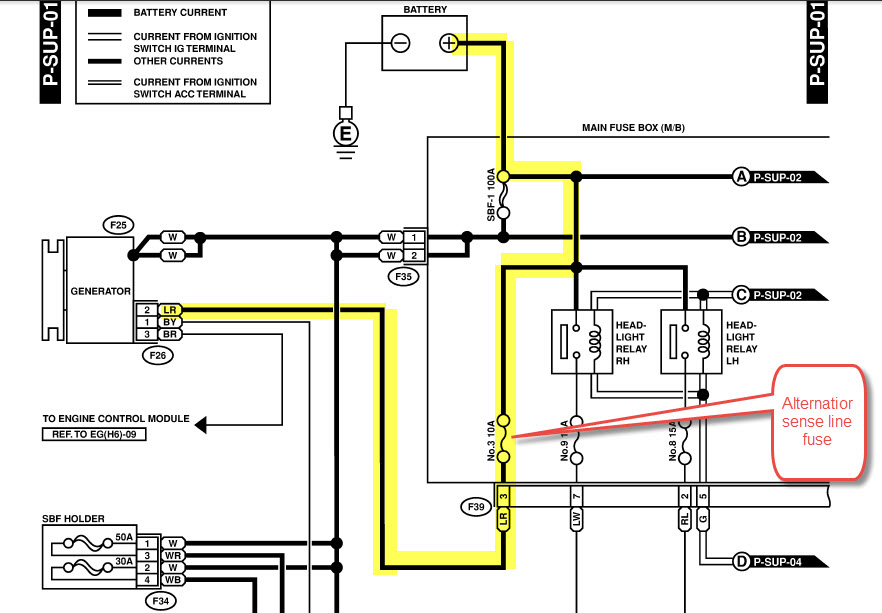 Gen 2 H6 Alternator Wire Assembly - Page 2