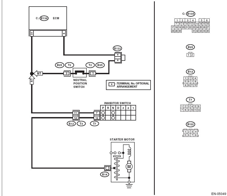 Neutral Safety Switch needs replacing - Subaru Outback ...