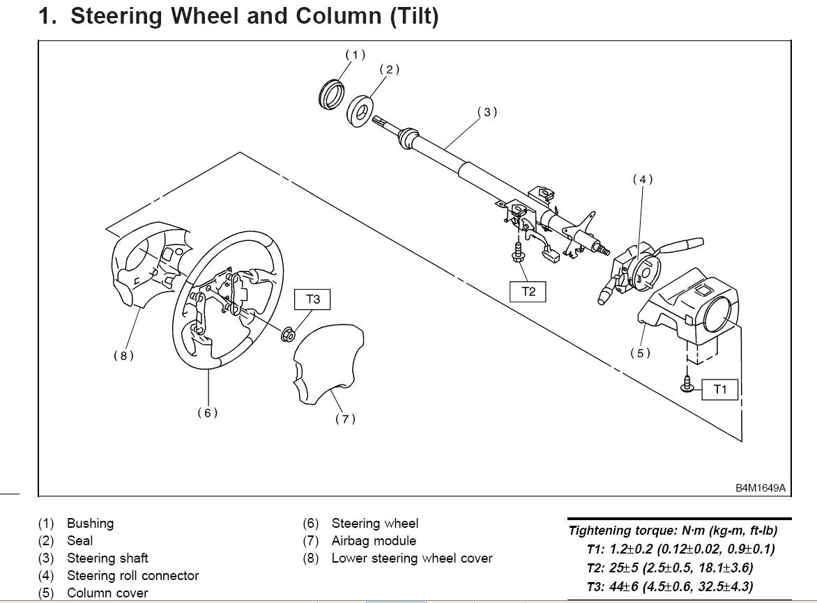 Subaru Steering Parts Diagram Trusted Wiring Outback Column 2000 Electrical Work 2001 Relentless