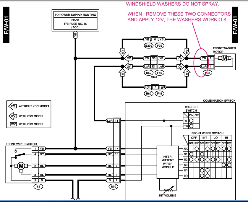 Front Windshield Washers Do Not Spray Subaru Outback 2003 Forester Fuel Pump Wiringdiagram Window Control Wiring Diagram: 1999 Subaru Forester Fuel Pump Wiring Diagram At Jornalmilenio.com