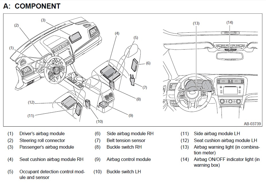 Report This Image: 2000 Forester Airbag Wiring Diagram At Outingpk.com