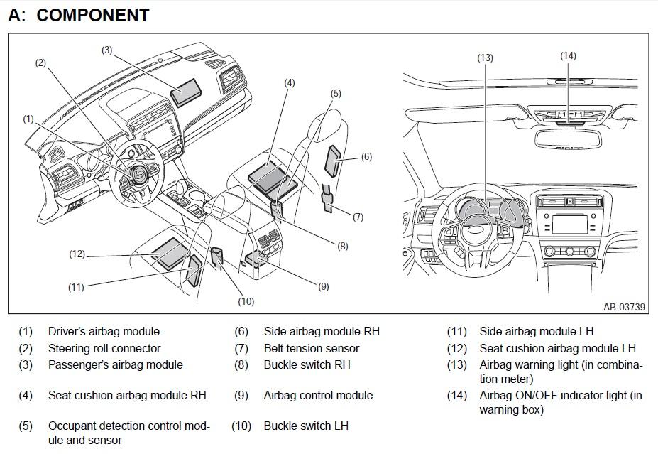 Subaru Legacy Outback >> Seat Covers - Subaru Outback - Subaru Outback Forums
