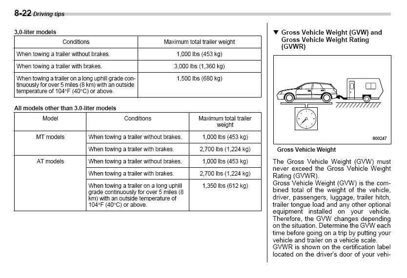Subaru Forester Towing Capacity >> Outback V Forester Towing Subaru Outback Forums