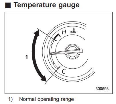 120625d1416601454-my-coolant-temperature