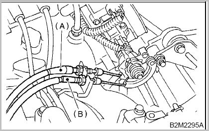 throttle sensitivity or drive train slack page 2 subaru outback Subaru WRX 2011 i believe the throttle cable is a and the cruise cable is b but i don t remember for sure
