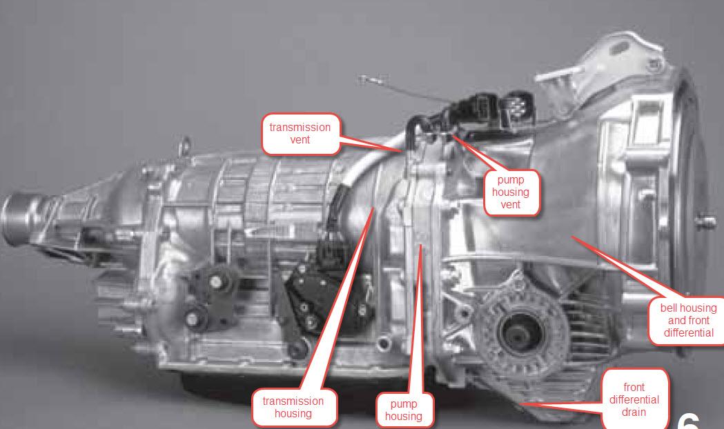 2000 subaru outback transmission problems car reviews 2018 rh tochigi flower info 85 Subaru Brat Transmission Subaru Impreza Transmission Fluid Change