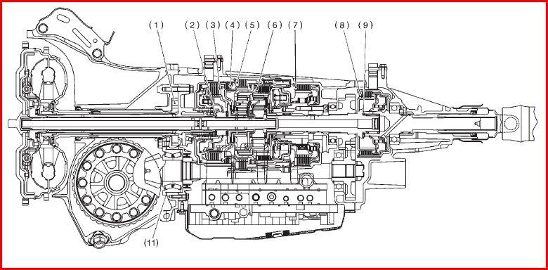 transmission clacking subaru outback subaru outback forums rh subaruoutback org 03 wrx transmission diagram subaru wrx transmission diagram