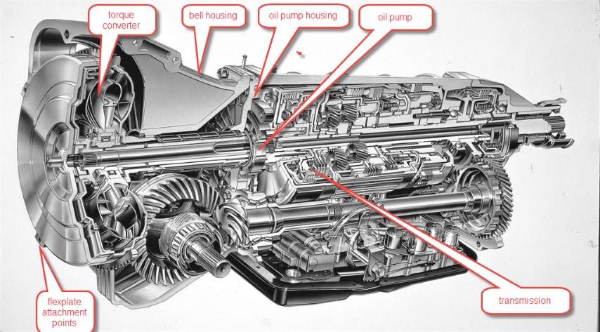 1999 subaru forester manual transmission
