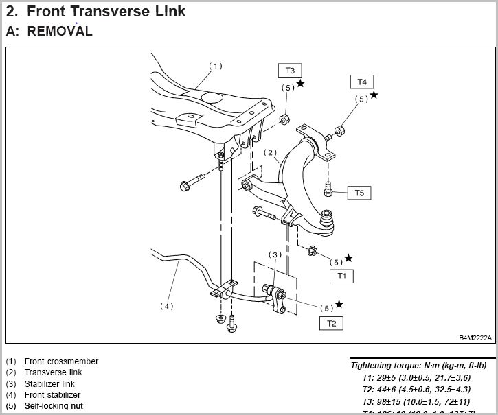 D Lower Control Arm Bushings Replacement Question Transverse Link on Subaru Front Bearing Replacement