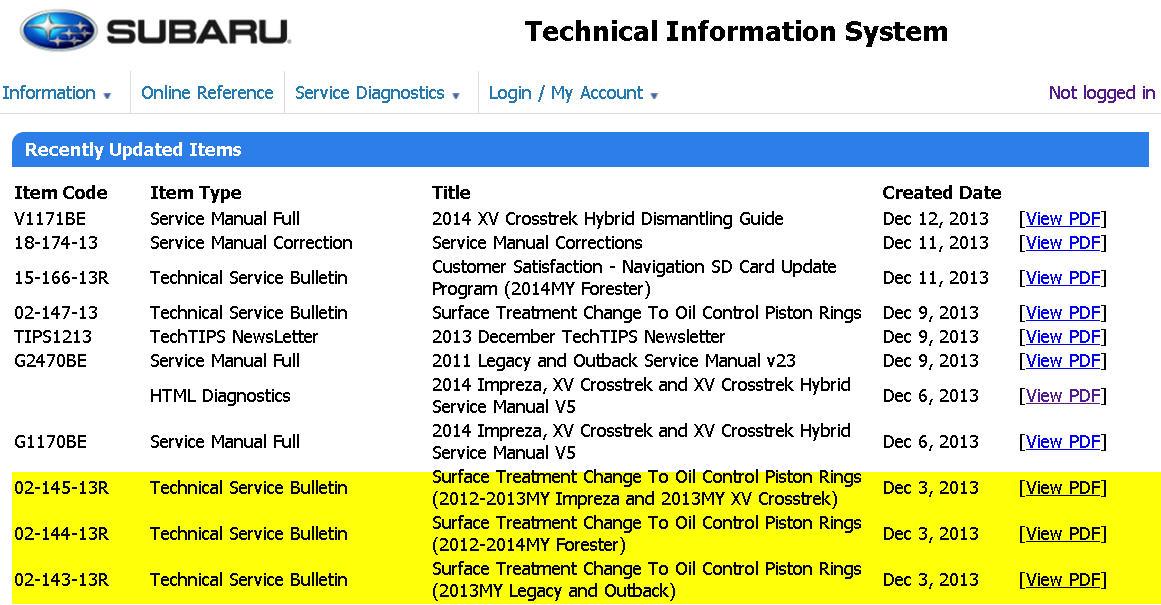 Subaru Oil Consumption >> Oil Consumption Tsb Page 3 Subaru Outback Subaru Outback Forums