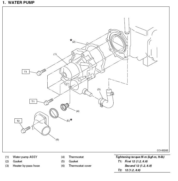 2014 subaru 2 5i engine diagram  u2022 wiring diagram for free