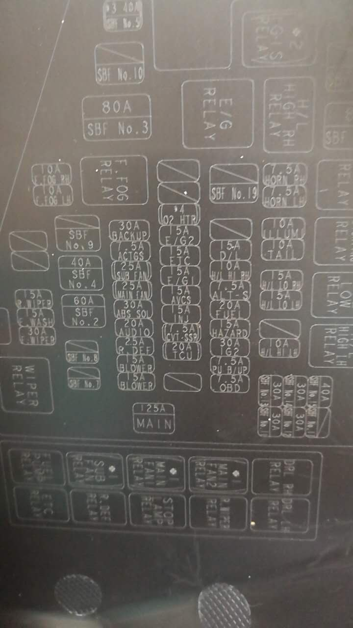 2015 Subaru Outback Fuse Box Diagram - Subaru Outback