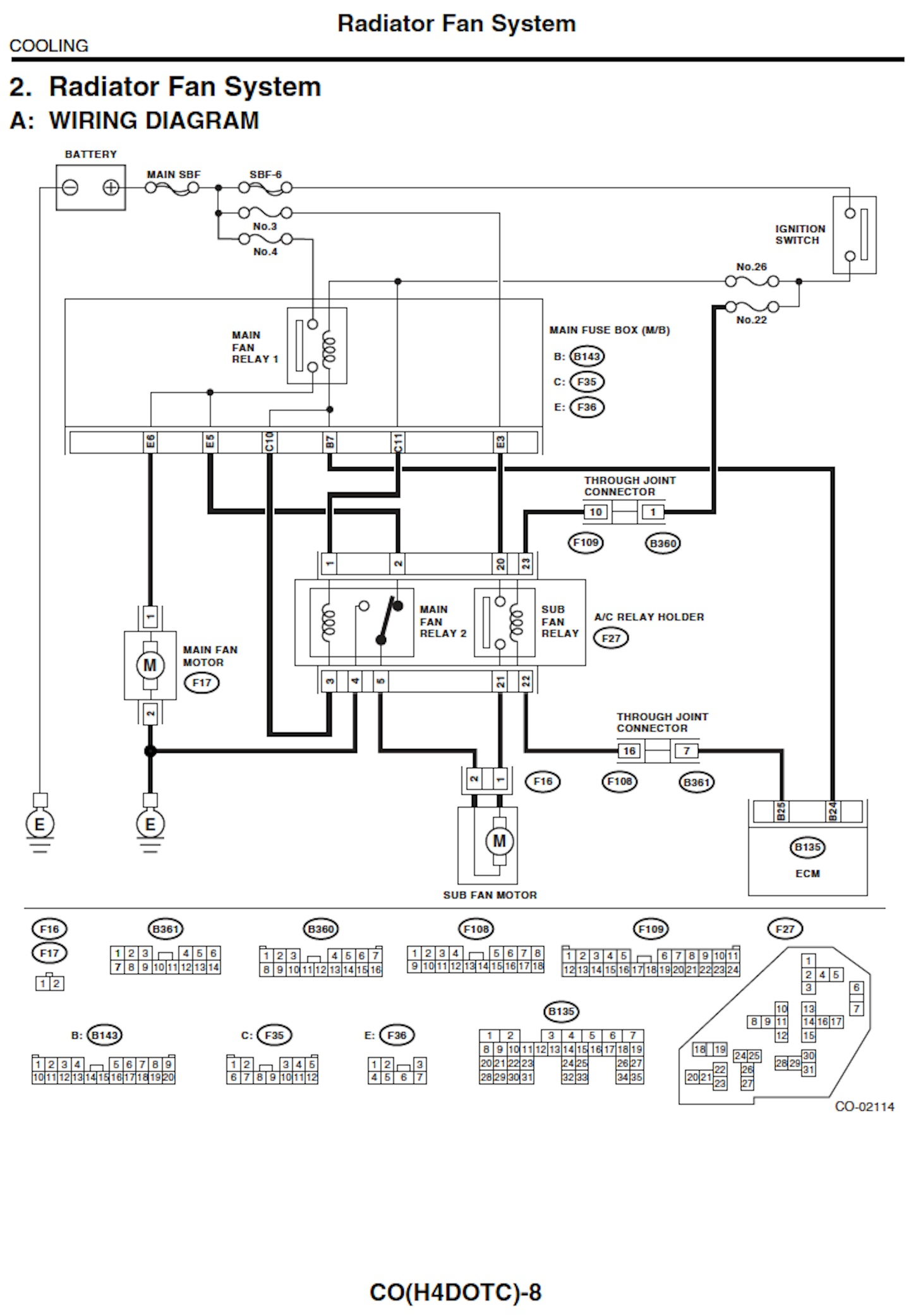 Radiator Sub Fan | Subaru Outback Forums | Wrx Relay Fan Wiring Diagram |  | Subaru Outback.org