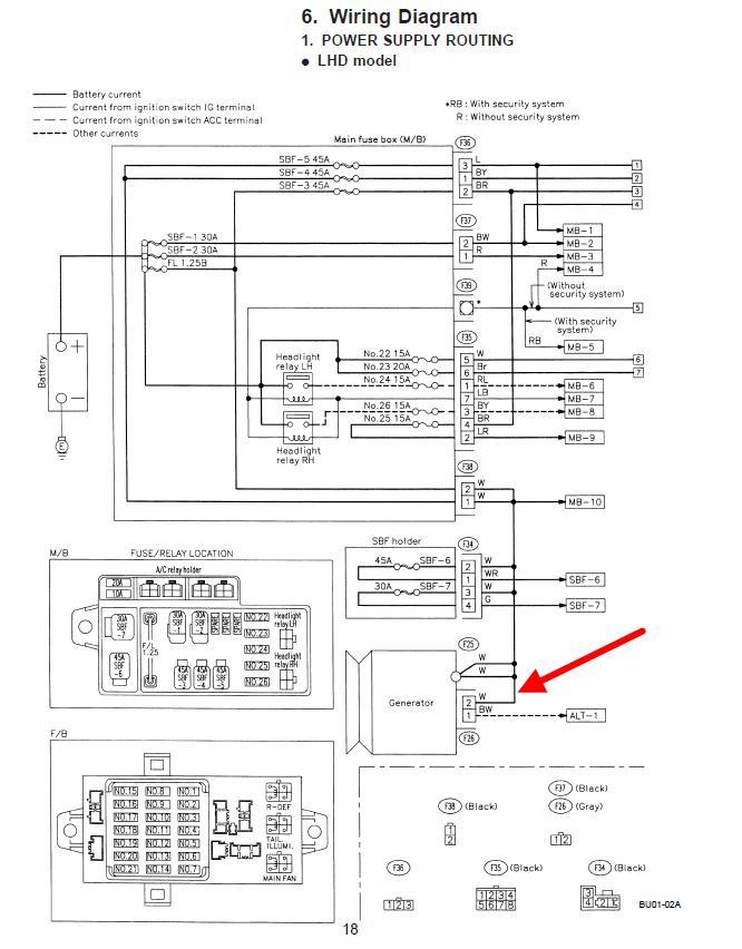 Subaru Impreza Alternator Wiring Diagram Boat Trailer Lights
