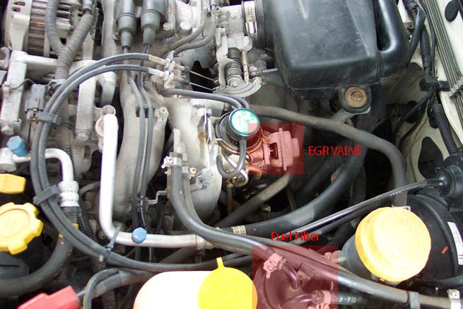 Greatest Subaru: 2005 Subaru Outback Fuel FilterGreatest Subaru - blogger