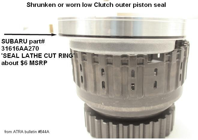 Transmission: Wont go !! | Page 3 | Subaru Outback Forums