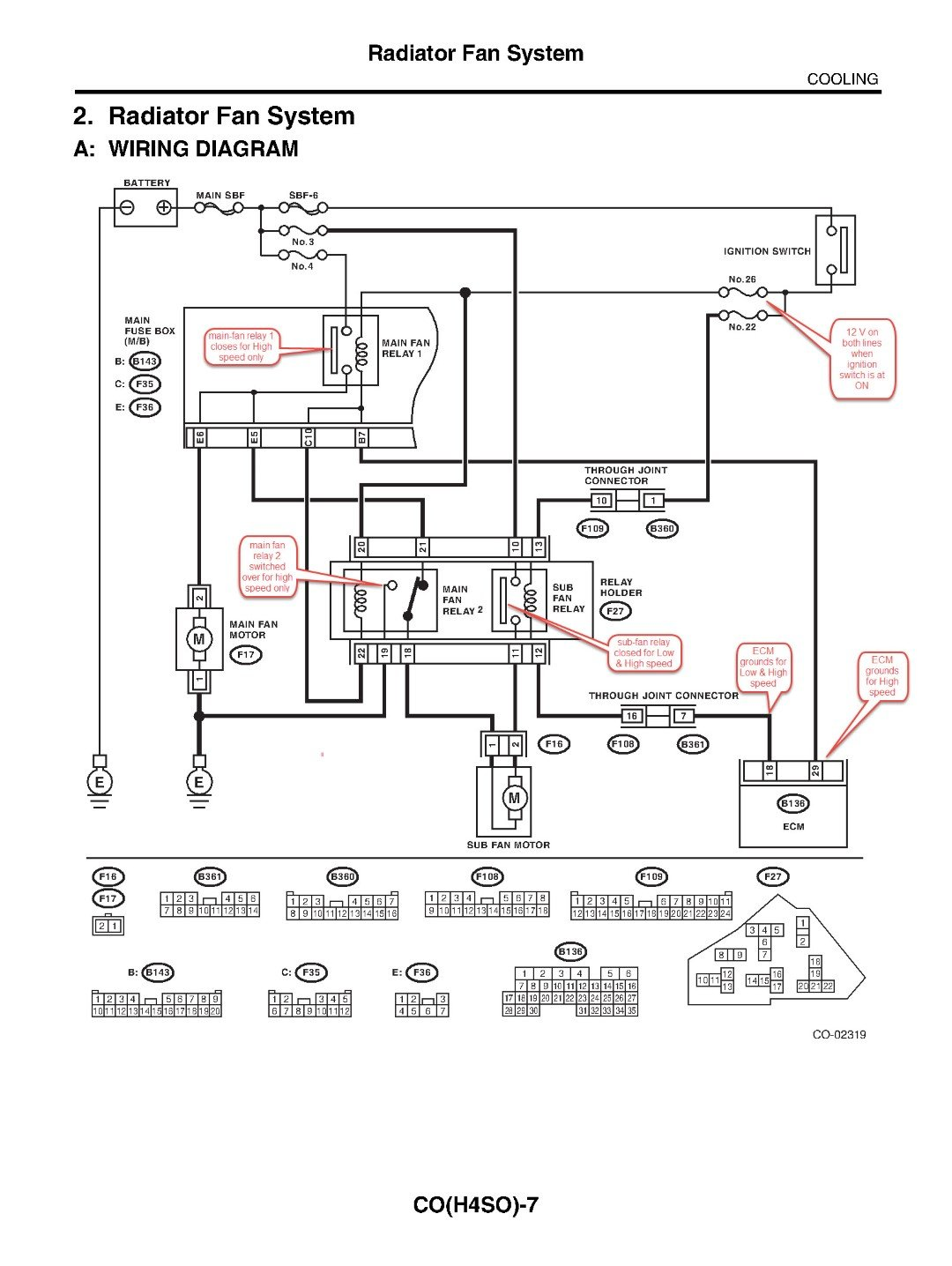 2 Speed Cooling Fan Wiring Diagram from www.subaruoutback.org